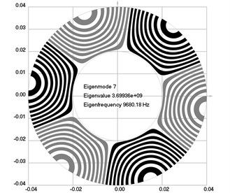 Eigenmodes of longitudinal motion when the investigated structure does not rotate:  a) the first eigenmode, b) the second eigenmode, …, j) the tenth eigenmode