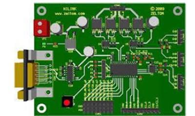 a) Quarter car suspension test rig, b) Zeltom-Hilink real time control board