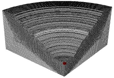 3D model in numerical simulation