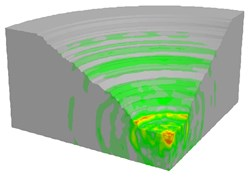 Contours of blasting velocity field at different solution age