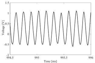 Open circuit voltage waveform: a) voltage curve, b) FFT