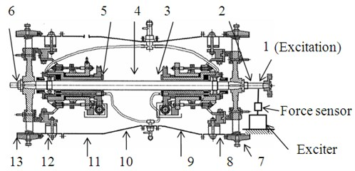 Test points positions schematic diagram of the whole tester modal experiment