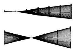 The first three order modal shapes of the rotor tester