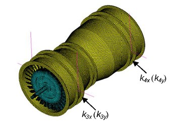 Finite element model of the rotor tester
