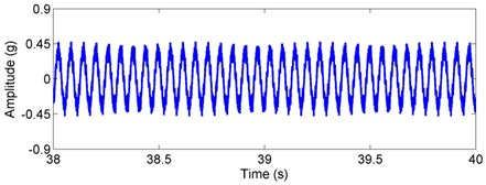 Simulated acceleration signal and envelop spectra for the inner race defect under  unbalance-force-dominant condition: a) time response, b) envelope spectra. (X-axis direction)