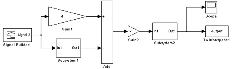 Dynamic simulation model of the entire system