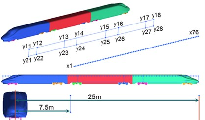 Distribution for the far-field observation points of aerodynamic noises