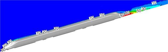 Distribution of turbulence kinetic distribution around the high-speed train