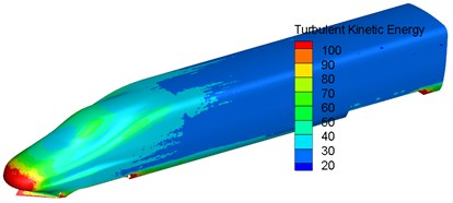 Distribution of turbulence kinetic distribution of bodies of high-speed trains