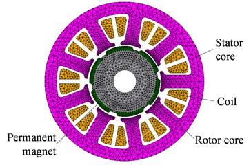 2-D electromagnetic FE model
