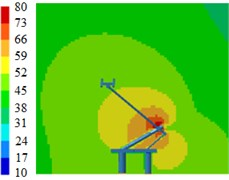 Contours for the radiation noise of pantographs
