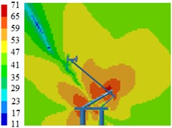 Contours for the radiation noises of pantographs under the pantograph angle 70°