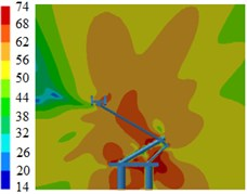 Contours for the radiation noises of pantographs under the pantograph angle 60°
