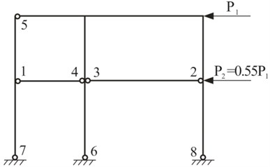 Location and sequence of plastic hinge