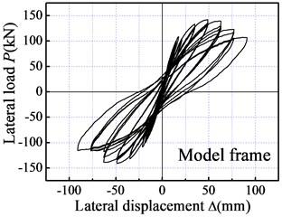 Hysteretic curves of test specimen