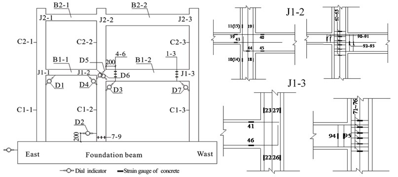 Dial indicator and strain gauge configuration