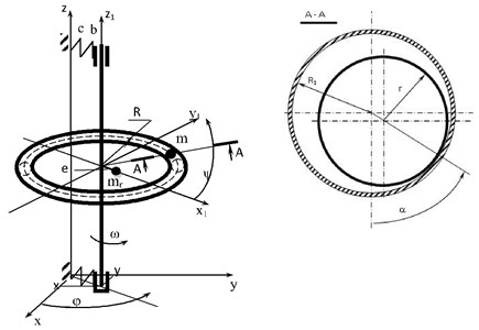 Calculation scheme of the rotor with the automatic balancer