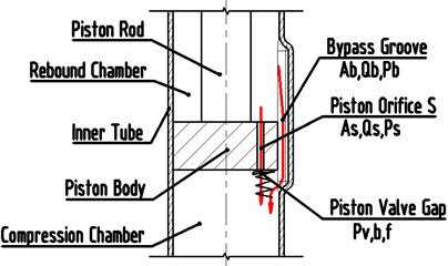 Schematic diagram of the SPCPL