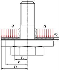 Mechanical model of throttle slice