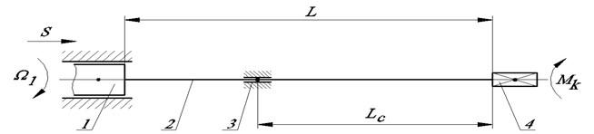 System model: 1 – spindle; 2 – rod; 3 – support; 4 – output member