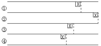 Schematic diagram of the original layout of horizontal tunnel test.  Dotted lines represent constraints; digital number for the channel signal; X for test instrument