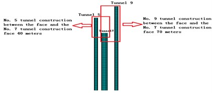Excavation surface of each tunnel dislocation distance sketch