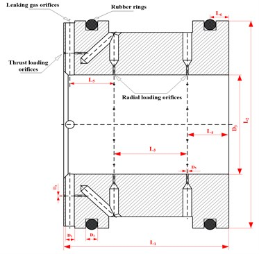 Schematic of the aerostatic bearings
