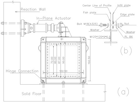 a) Specimen dimensions, b) connection of infill panel to the boundary frame