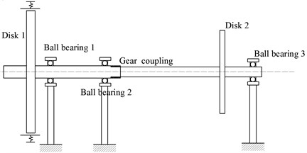 The model of the rotor-bearing-SFD system