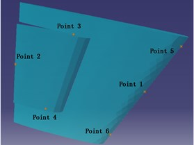 Position of monitor points