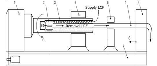 Equivalent mechanical model of a lathe