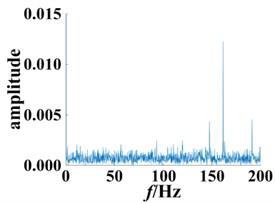 Envelope spectrum based on different degrees of bearing damage