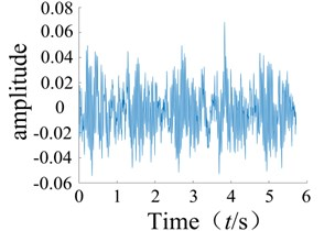 Normal bearing and different periods during failure  of the second order nuclear time-domain response