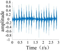 Response of second order nuclear time domain in different parts