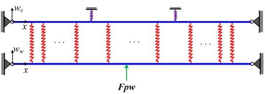 Schematic diagram of simple catenary model