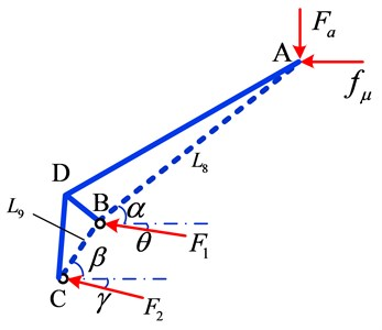 Force analysis of pantograph upper arm