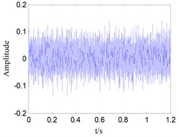 Time-domain waveform of rolling bearing vibration signals with four states:  a) inner race fault, b) outer race fault, c) roller fault, d) normal state