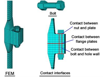 The strain development of bolts
