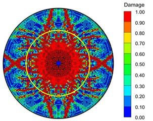 Final damage profiles of the cylindrical target: a) experimental test and b) numerical simulation