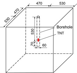 Arrangement of the concrete cube: a) test setup configuration and  b) the dimensions of the concrete cube, dimension in mm