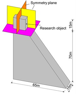 Penetration model of a mass concrete target: a) configuration of concrete gravity dam,  b) 1/4 model of the dam head and c) numerical model for the penetration