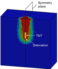 Internal explosion model with considering the initial penetration damage