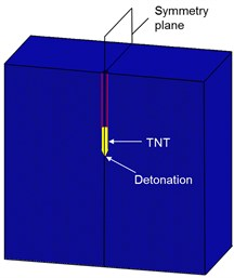 Three internal explosion models: a) the coupled penetration-explosion model (Case A),  b) the explosives are placed at the bottom of the prefabricated borehole without blocking (Case B),  c) the explosives are hypothetically buried in the concrete target (Case C)