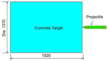 Arrangement of the projectile and the cylindrical target: a) projectile and cylindrical  concrete target, dimension in mm, b) 1/4 model for numerical simulation
