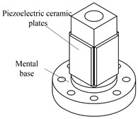 The structure of the proposed motor: a) the three-dimensional model of the proposed stator,  b) the metal base of the proposed motor, c) the polarizations of PZT ceramics