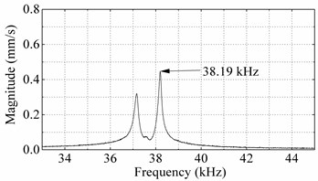 Longitudinal vibration scanning results of the prototype: a) vibration velocity response spectrums under longitudinal mode excited by ceramic-1 and ceramic-3, b) first order longitudinal vibration  shape excited by ceramic-1 and ceramic-3, c) vibration velocity response spectrums  under longitudinal mode excited by ceramic-2 and ceramic-4, d) first order longitudinal  vibration excited by ceramic-2 and ceramic-4