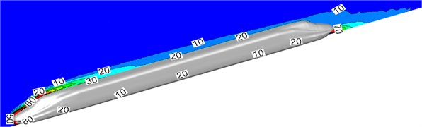 Contour for the distribution of turbulent kinetic energy of train head