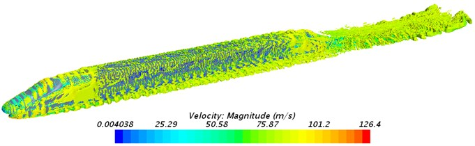 Contour for the distribution of vorticity of the high-speed train