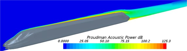 Distribution of quadrupole noise of the high-speed train