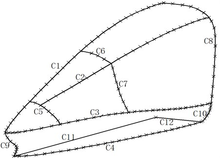 Streamline head shape of the high-speed train